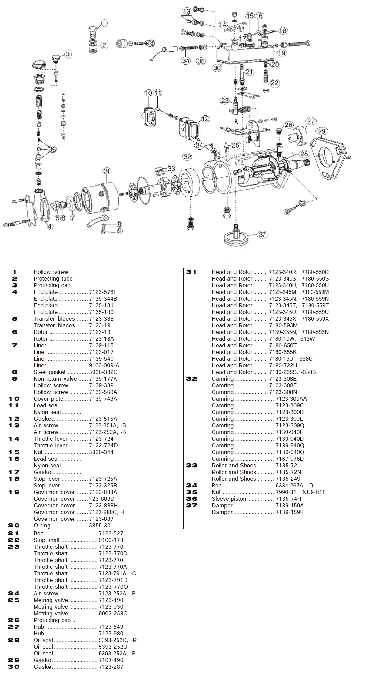Lucas CAV DPA Fuel Injection Pump Exploded Parts DiagramStationary Engine Parts